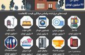 اینفوگرافی/ هزینه تامین جهیزیه با کالای ایرانی ۴۶ میلیون تومان