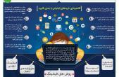 اینفوگرافی/ کلاهبرداری خریدهای اینترنتی را جدی بگیرید